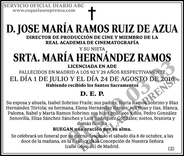 José María Ramos Ruiz de Azua